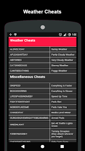 screenshot of Cheat Codes for GTA Vice City version 1.0.6