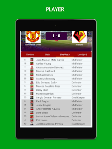 screenshot of JttScore - Live Sport Updates version Varies with device
